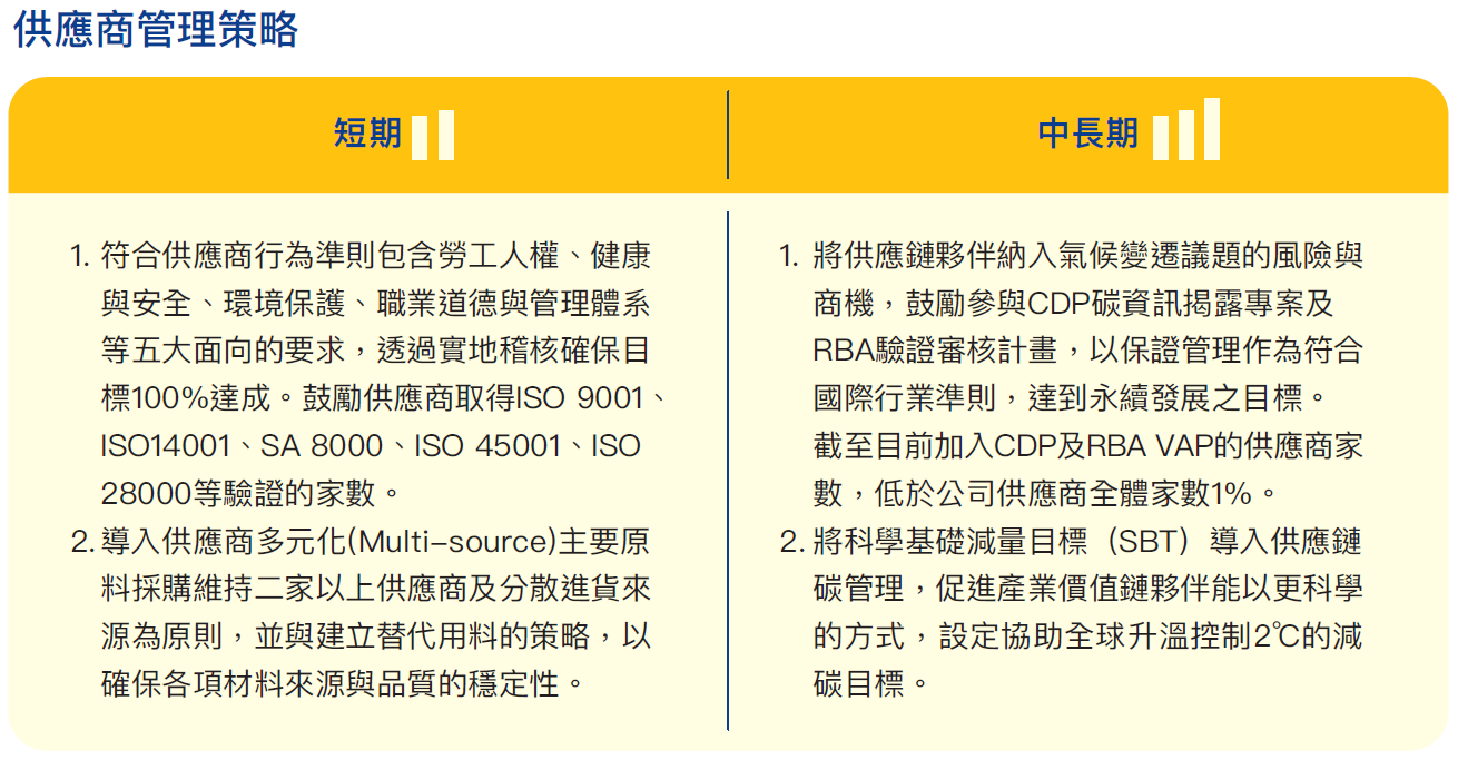 supplierchain11.png (159 KB)