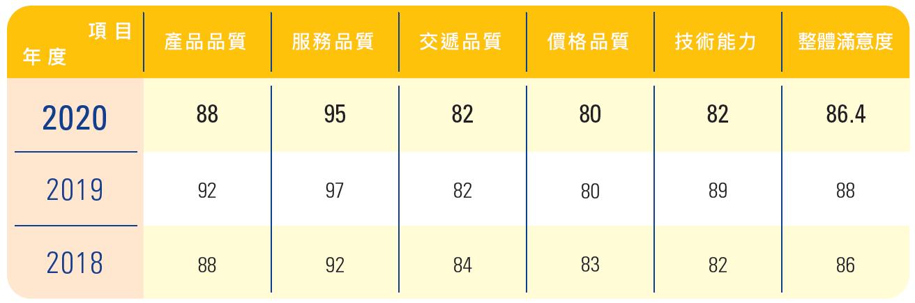 supplierchain7.png (28 KB)