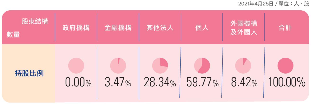股東會.png (37 KB)
