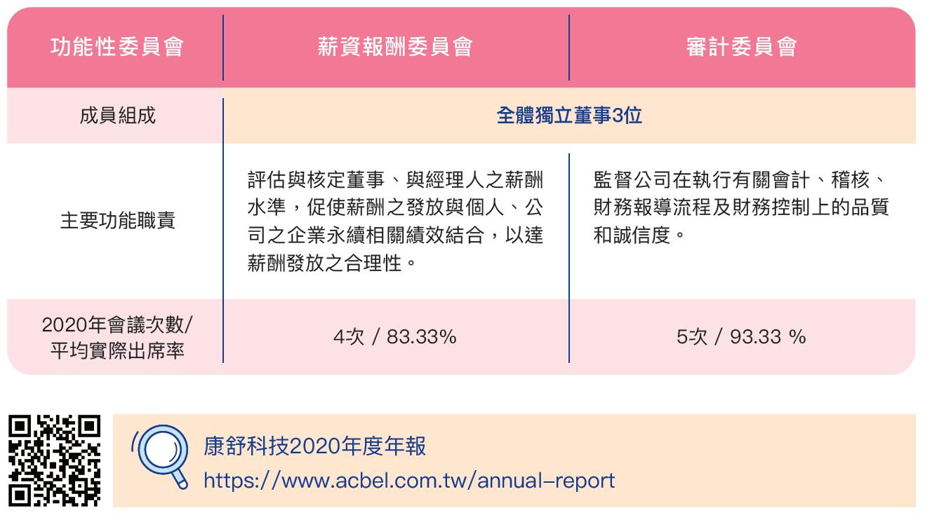 薪資委員會.png (76 KB)