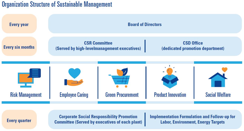 CSR committee.png (71 KB)