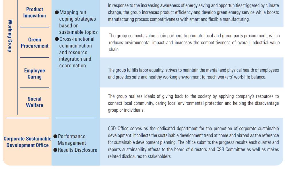 CSR committee2-2.png