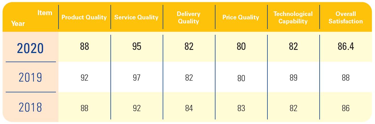 customer6.png (27 KB)
