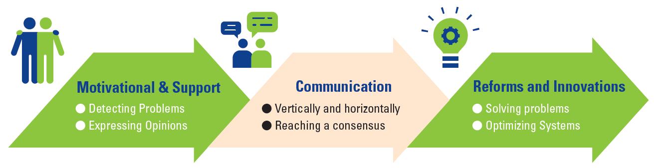 communication.png (33 KB)